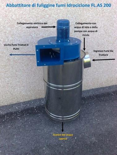 Abbattitori di fuliggine idrociclone for Abbattitore usato